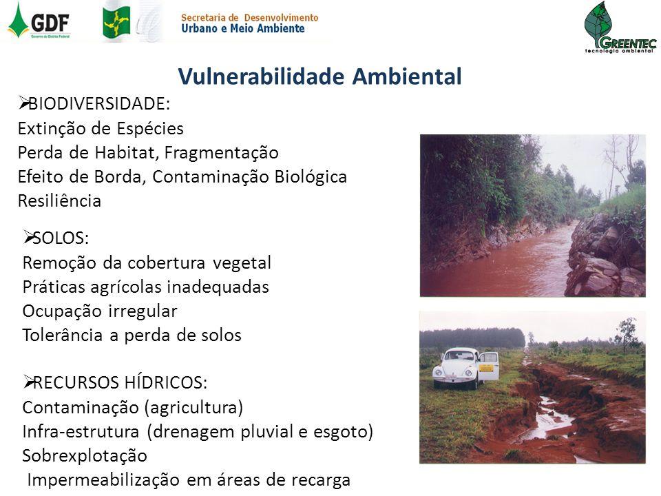 Vulnerabilidade Ambiental