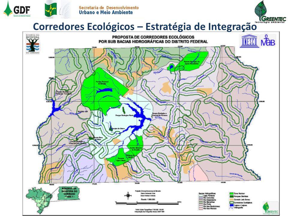Corredores Ecológicos – Estratégia de Integração