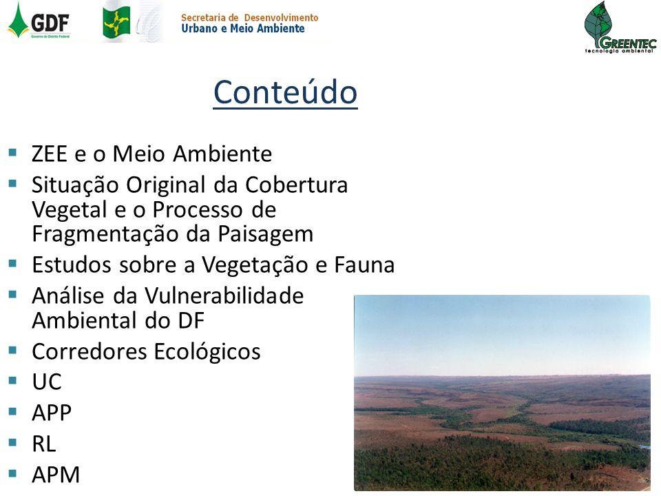 Conteúdo ZEE e o Meio Ambiente