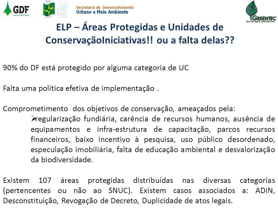 ELP – Áreas Protegidas e Unidades de ConservaçãoIniciativas