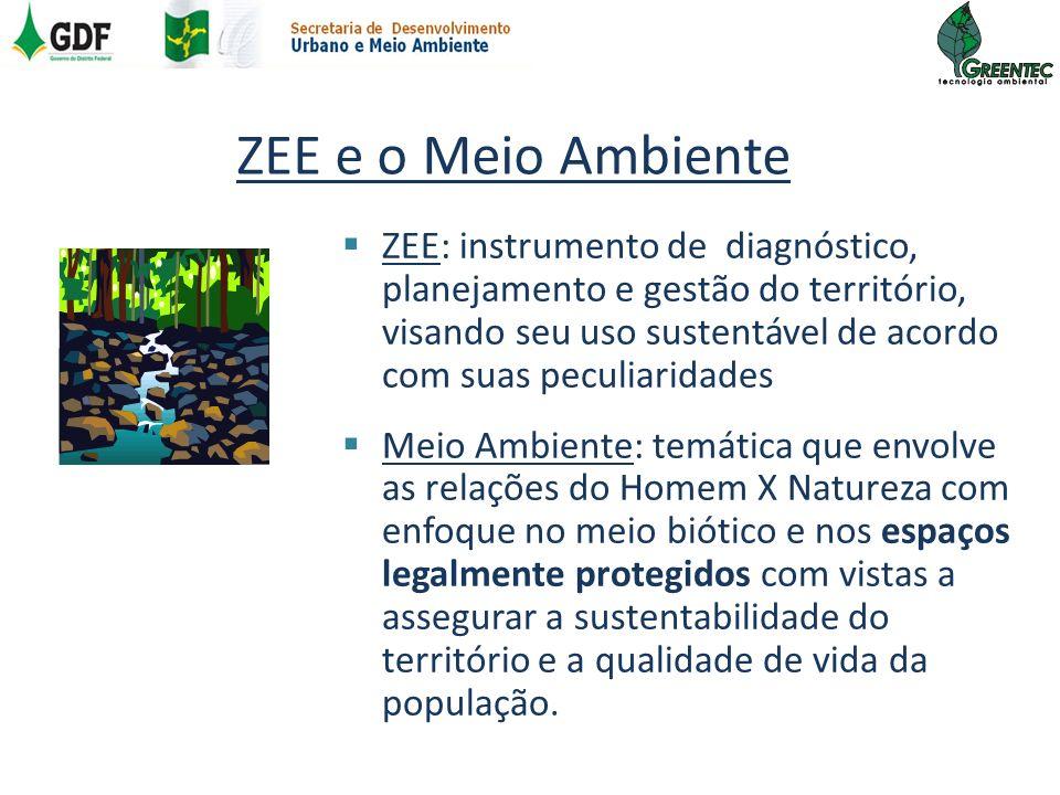 ZEE e o Meio Ambiente