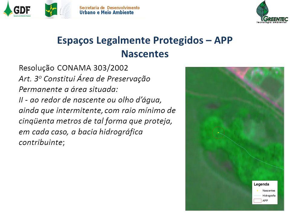 Espaços Legalmente Protegidos – APP