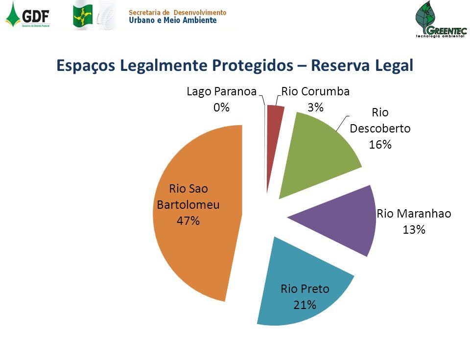 Espaços Legalmente Protegidos – Reserva Legal