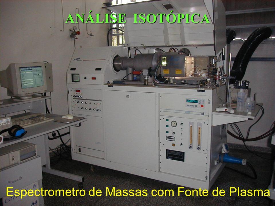 Espectrometro de Massas com Fonte de Plasma