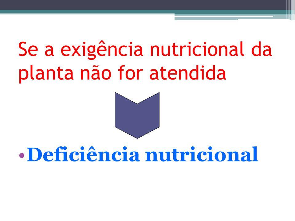 Se a exigência nutricional da planta não for atendida