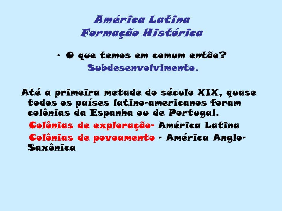 América Latina Formação Histórica
