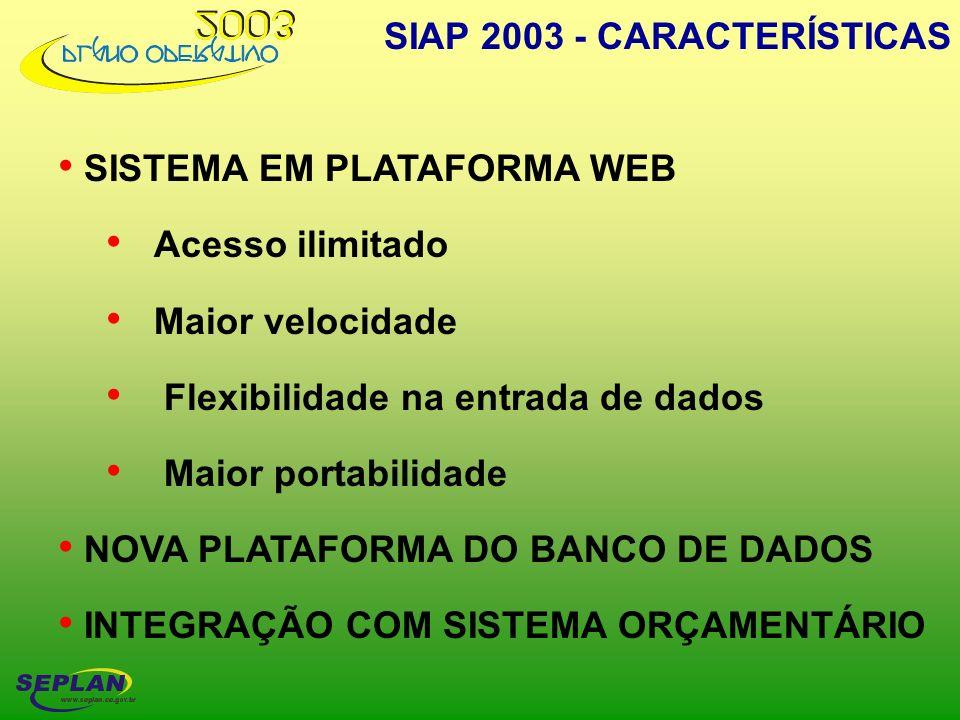 SIAP 2003 - CARACTERÍSTICAS