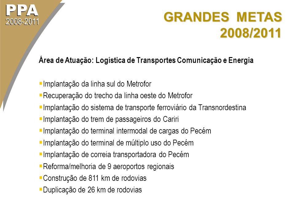 GRANDES METAS 2008/2011 Área de Atuação: Logística de Transportes Comunicação e Energia. Implantação da linha sul do Metrofor.