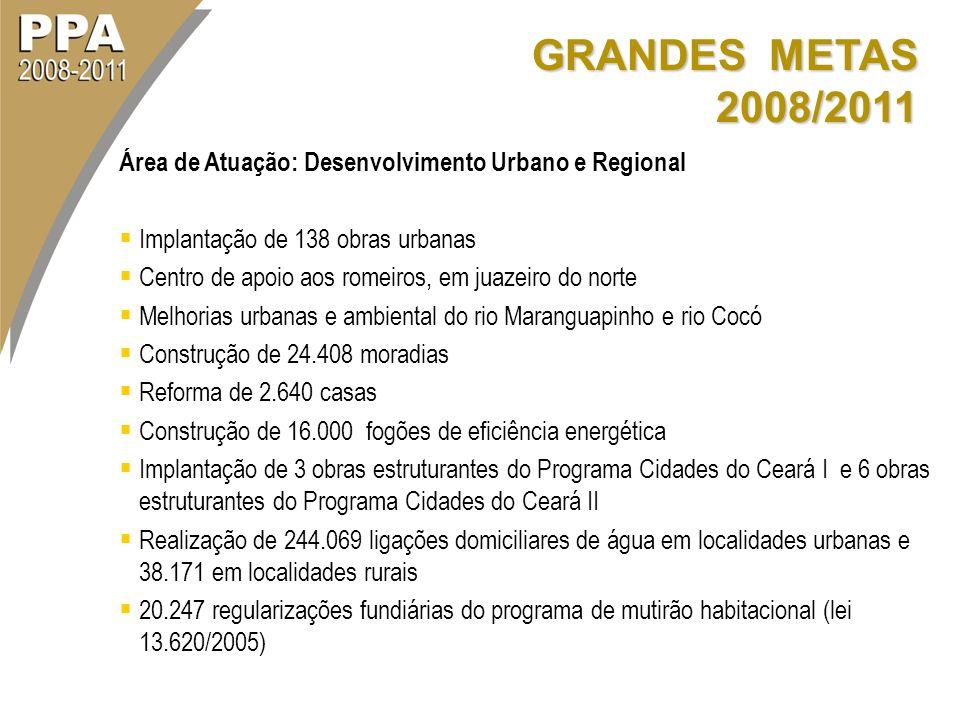 GRANDES METAS 2008/2011 Área de Atuação: Desenvolvimento Urbano e Regional. Implantação de 138 obras urbanas.