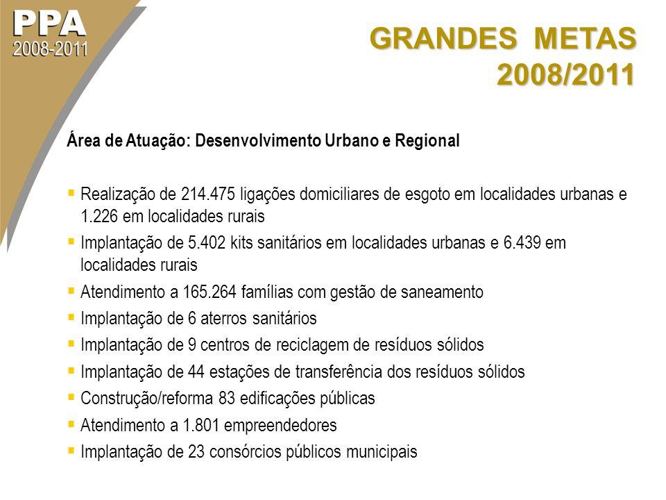 GRANDES METAS 2008/2011Área de Atuação: Desenvolvimento Urbano e Regional.