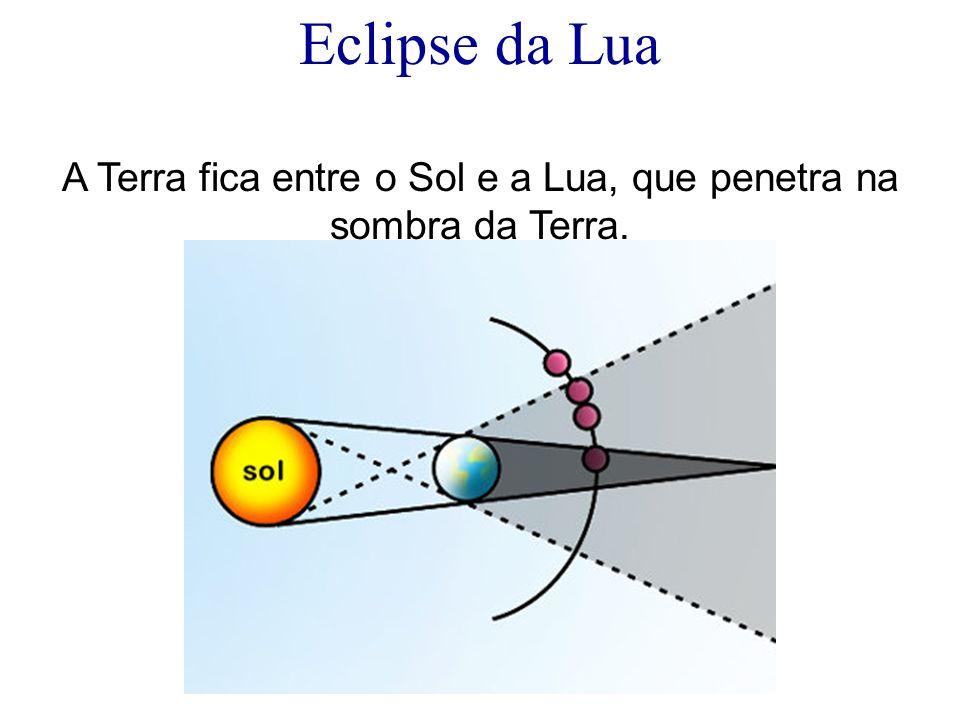 A Terra fica entre o Sol e a Lua, que penetra na sombra da Terra.