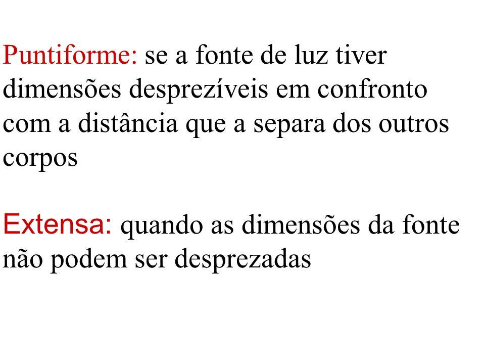 Puntiforme: se a fonte de luz tiver dimensões desprezíveis em confronto com a distância que a separa dos outros corpos