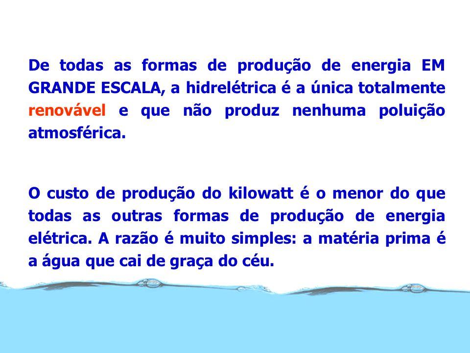De todas as formas de produção de energia EM GRANDE ESCALA, a hidrelétrica é a única totalmente renovável e que não produz nenhuma poluição atmosférica.