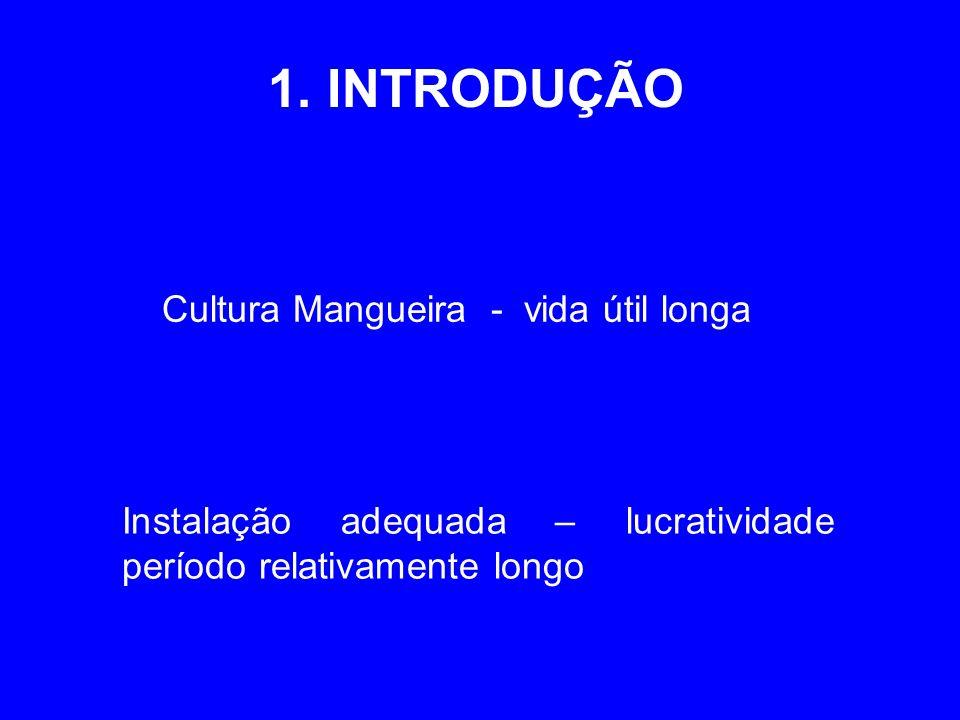 1. INTRODUÇÃO Cultura Mangueira - vida útil longa