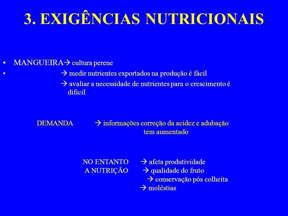 3. EXIGÊNCIAS NUTRICIONAIS