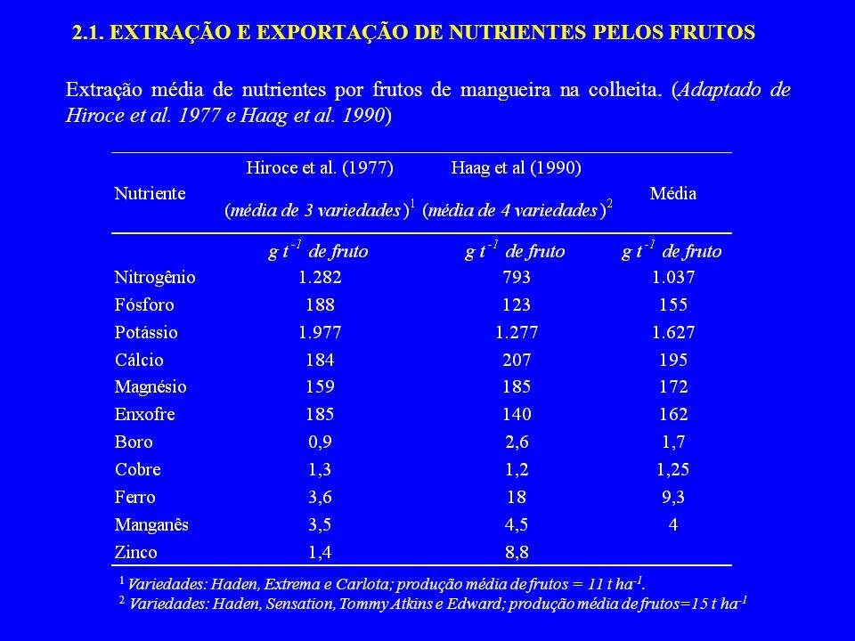 2.1. EXTRAÇÃO E EXPORTAÇÃO DE NUTRIENTES PELOS FRUTOS