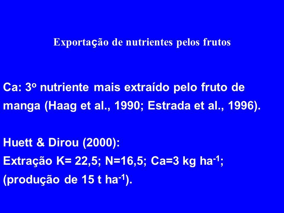 Exportação de nutrientes pelos frutos
