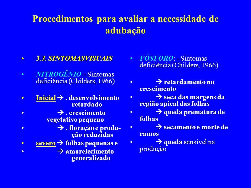 Procedimentos para avaliar a necessidade de adubação