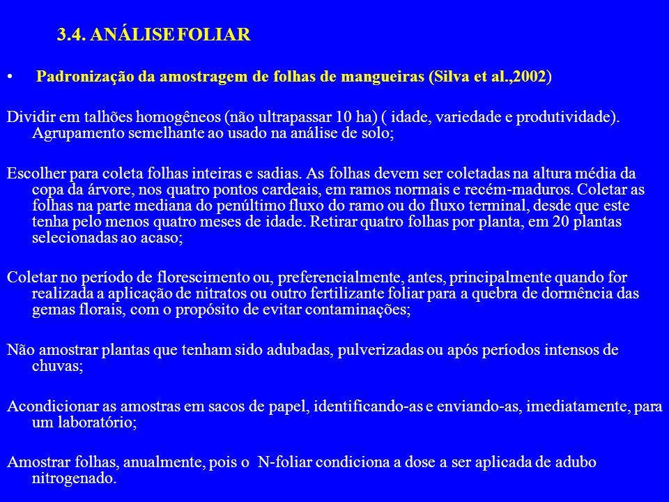 3.4. ANÁLISE FOLIAR Padronização da amostragem de folhas de mangueiras (Silva et al.,2002)