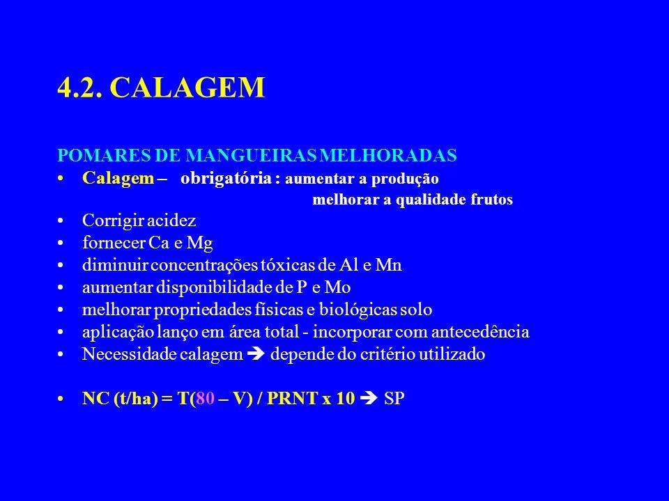 4.2. CALAGEM POMARES DE MANGUEIRAS MELHORADAS