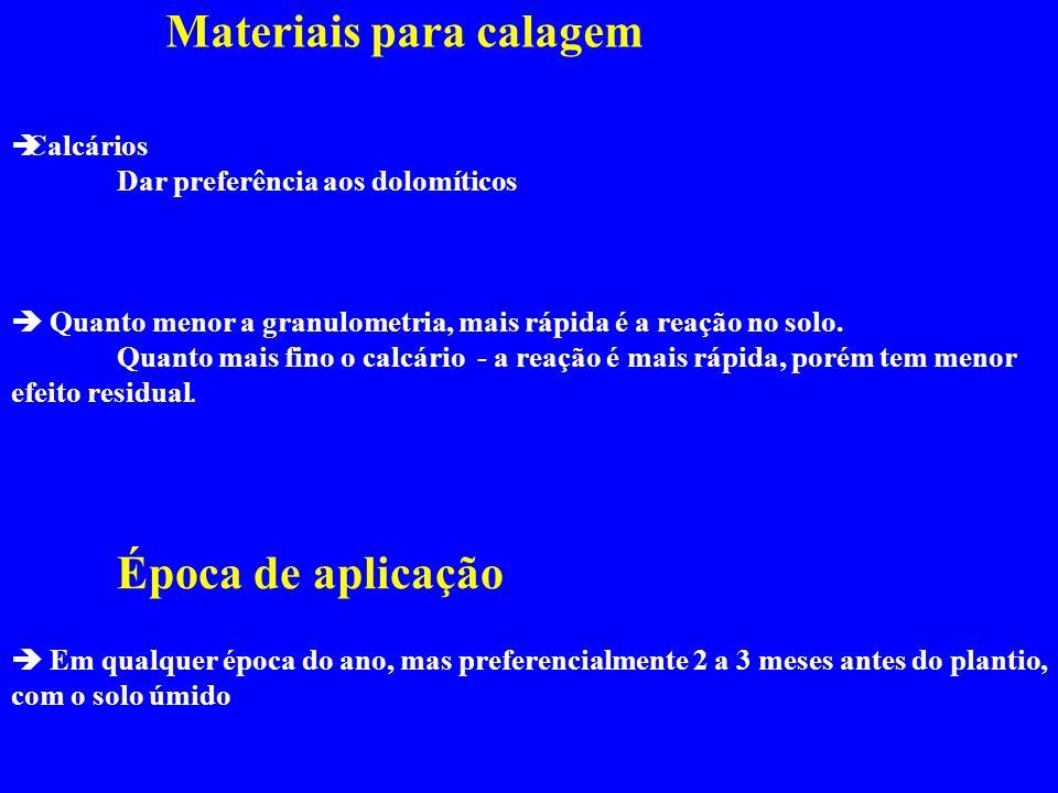 Materiais para calagem