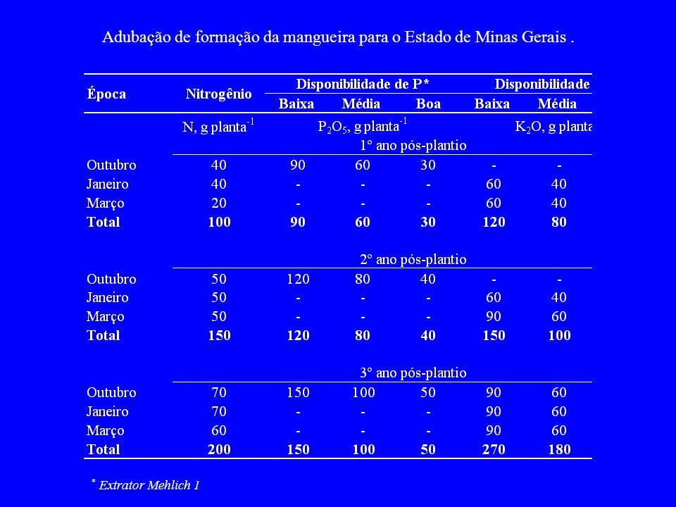 Adubação de formação da mangueira para o Estado de Minas Gerais .