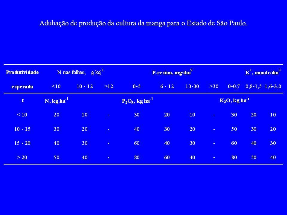 Adubação de produção da cultura da manga para o Estado de São Paulo.