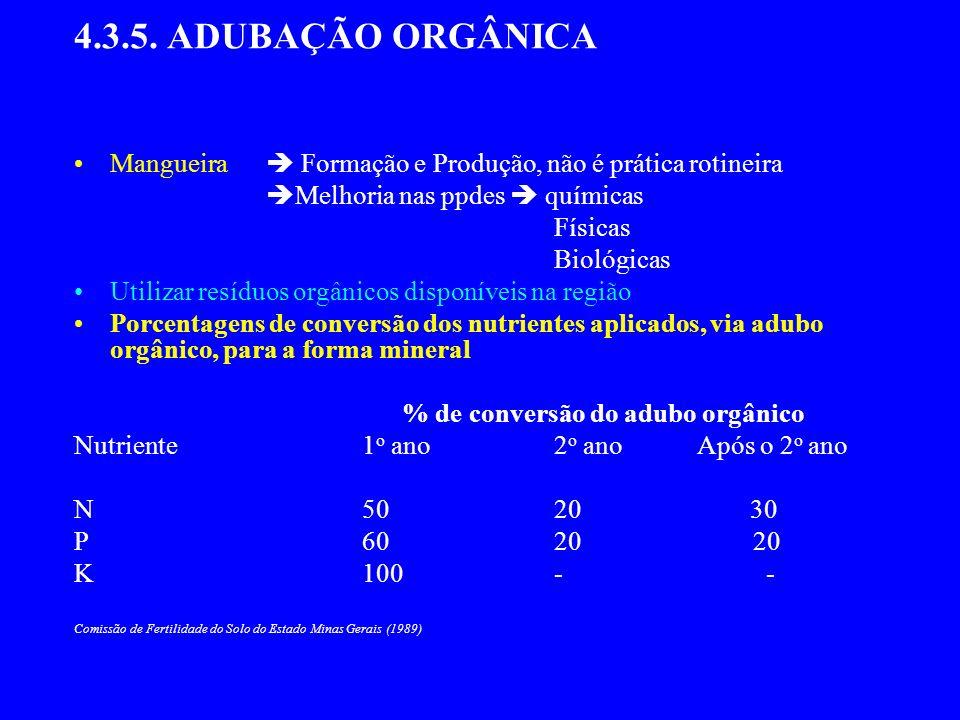 4.3.5. ADUBAÇÃO ORGÂNICA Mangueira  Formação e Produção, não é prática rotineira. Melhoria nas ppdes  químicas.