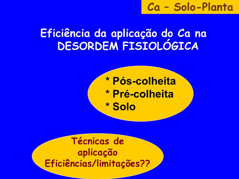 Técnicas de aplicação Eficiências/limitações