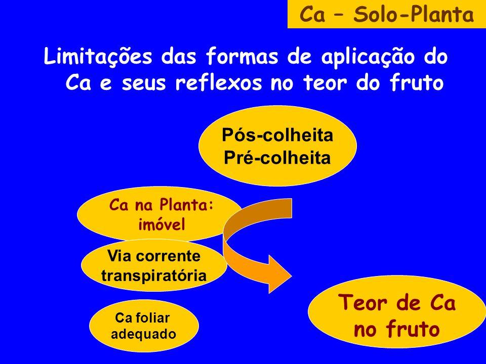 Ca – Solo-Planta Limitações das formas de aplicação do Ca e seus reflexos no teor do fruto. Pós-colheita.