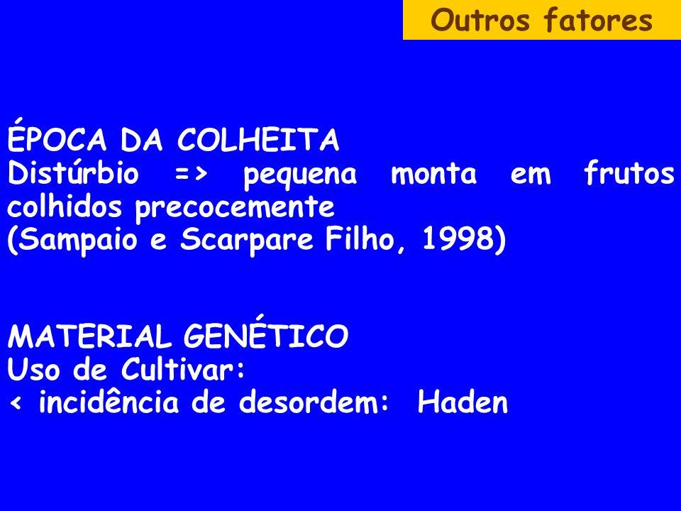 Outros fatores ÉPOCA DA COLHEITA. Distúrbio => pequena monta em frutos colhidos precocemente. (Sampaio e Scarpare Filho, 1998)