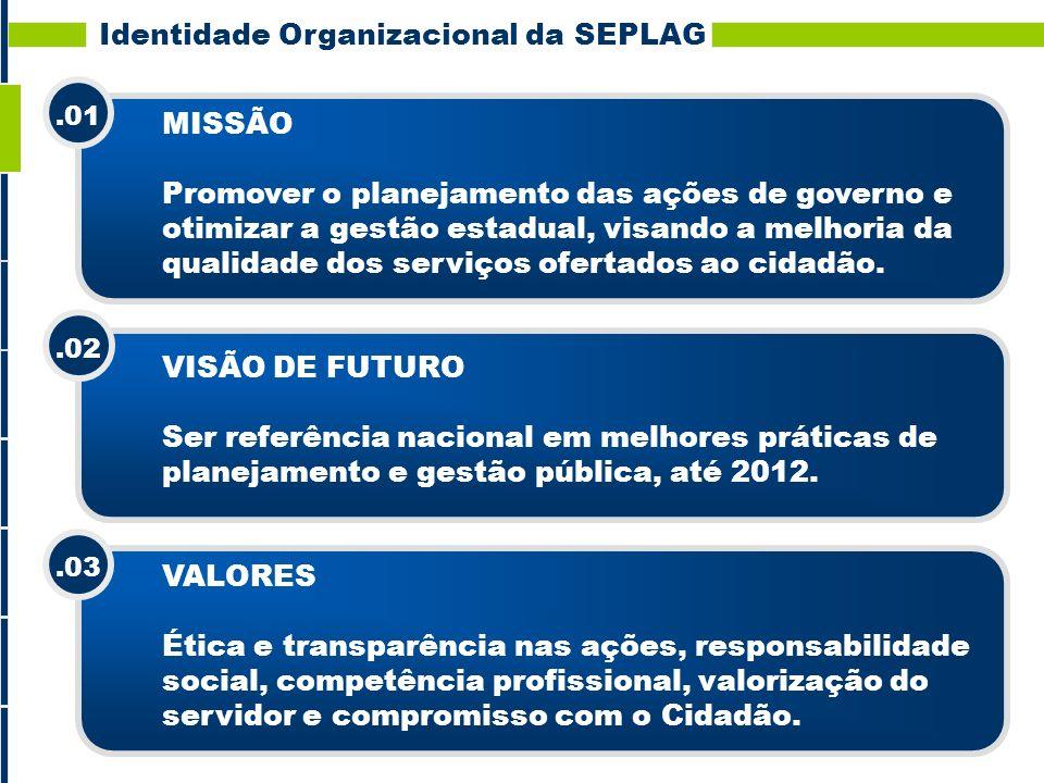 Identidade Organizacional da SEPLAG