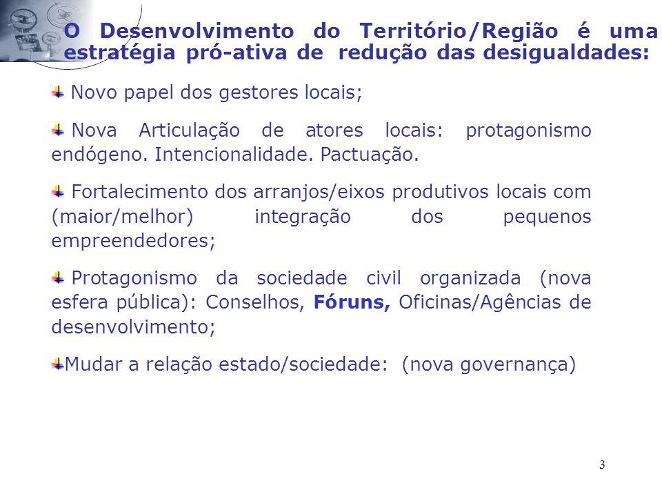 O Desenvolvimento do Território/Região é uma estratégia pró-ativa de redução das desigualdades: