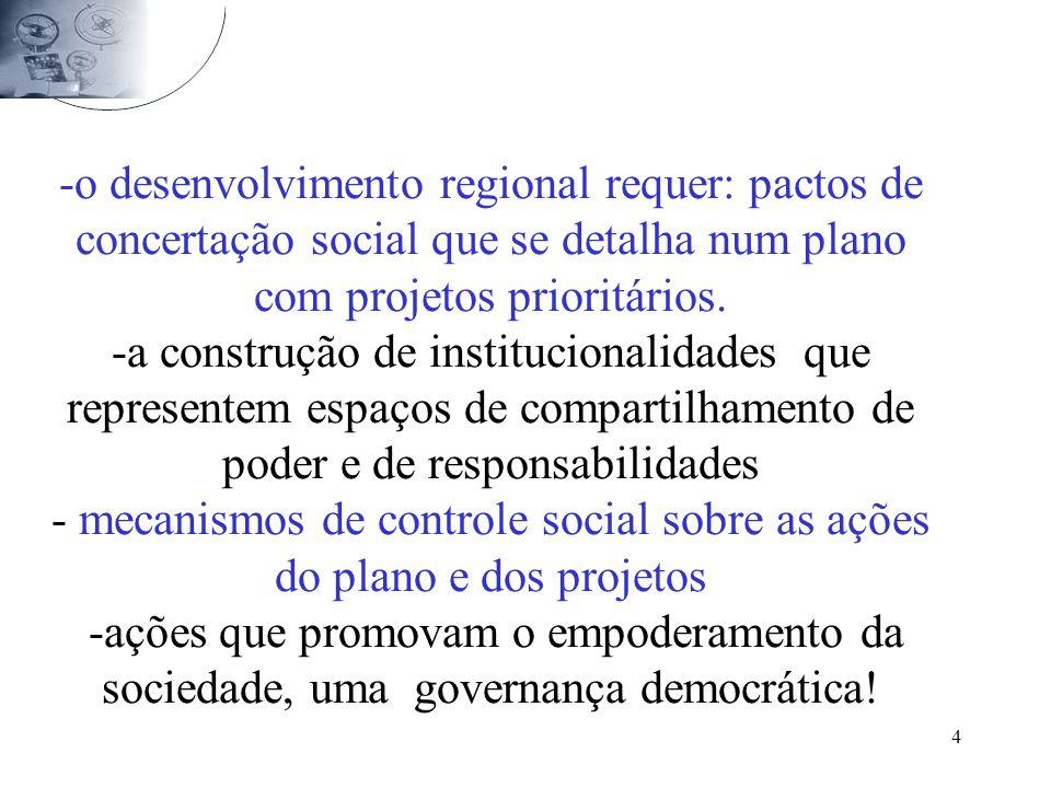 o desenvolvimento regional requer: pactos de concertação social que se detalha num plano com projetos prioritários.