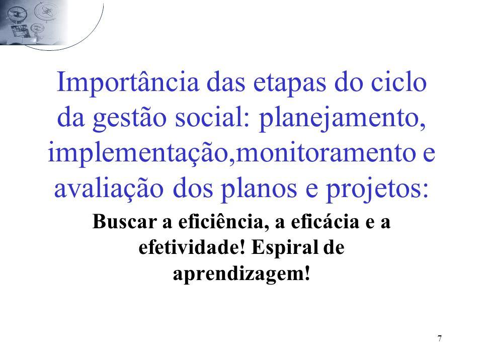 Importância das etapas do ciclo da gestão social: planejamento, implementação,monitoramento e avaliação dos planos e projetos: