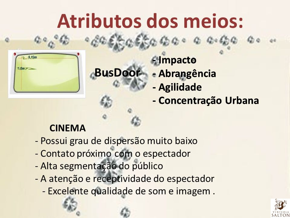 Atributos dos meios: BusDoor - Impacto - Abrangência - Agilidade