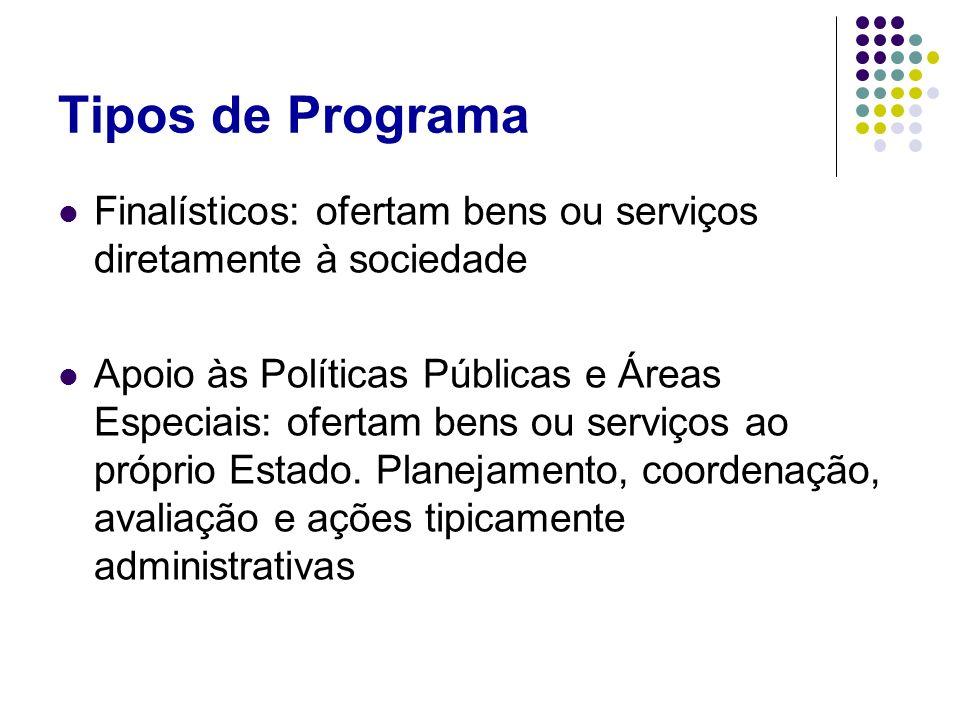 Tipos de Programa Finalísticos: ofertam bens ou serviços diretamente à sociedade.