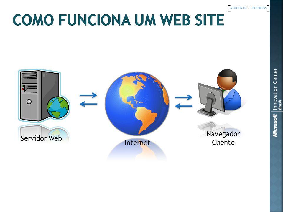 Como funciona um WEB site