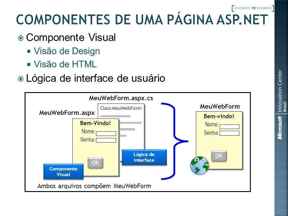 Componentes de uma Página ASP.NET