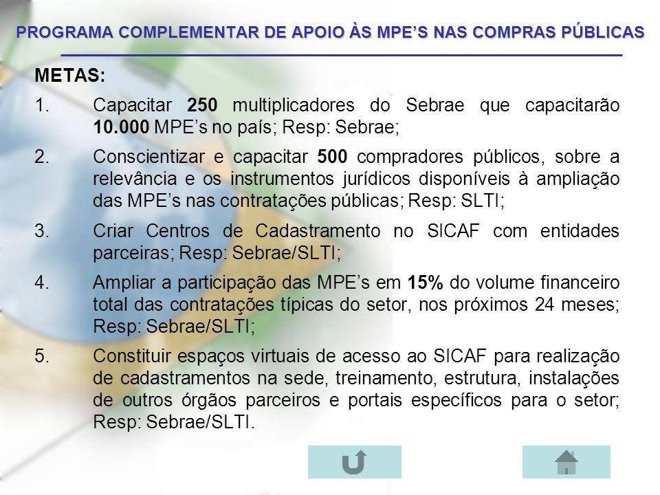 PROGRAMA COMPLEMENTAR DE APOIO ÀS MPE'S NAS COMPRAS PÚBLICAS