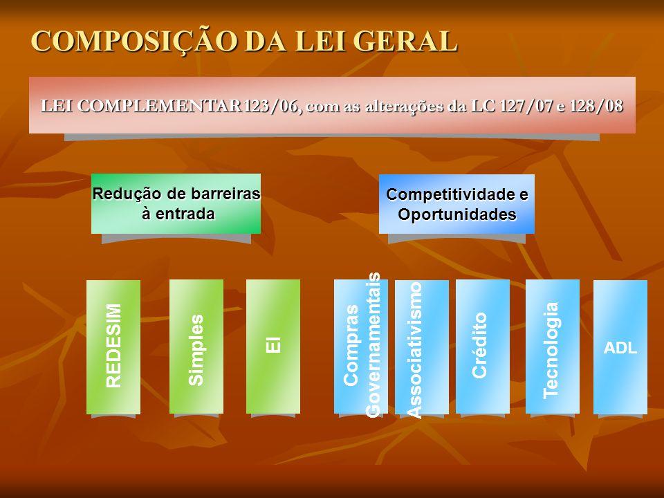 COMPOSIÇÃO DA LEI GERAL
