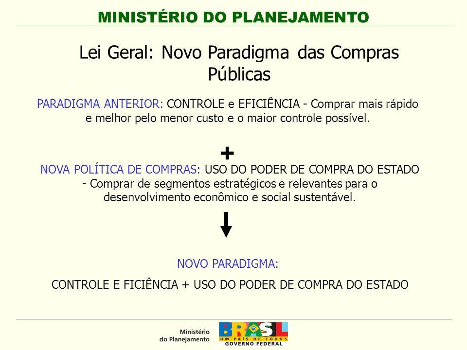 + Lei Geral: Novo Paradigma das Compras Públicas