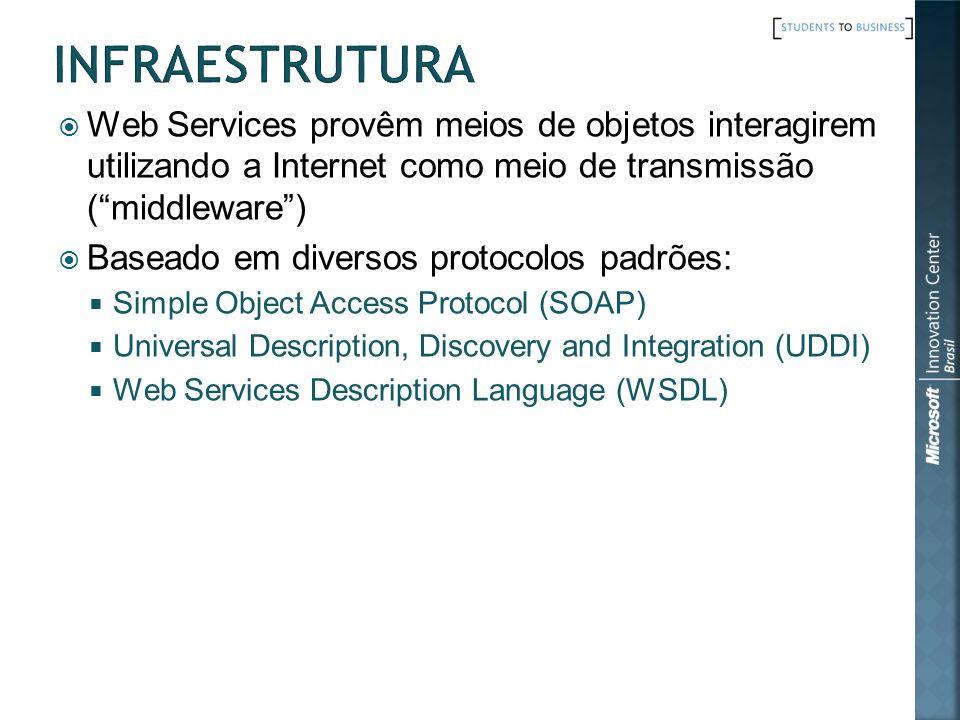infraestruturaWeb Services provêm meios de objetos interagirem utilizando a Internet como meio de transmissão ( middleware )