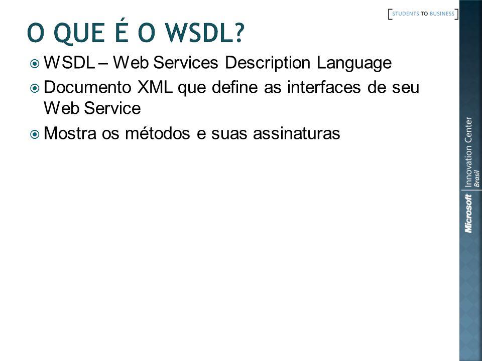 O que é o WSDL WSDL – Web Services Description Language