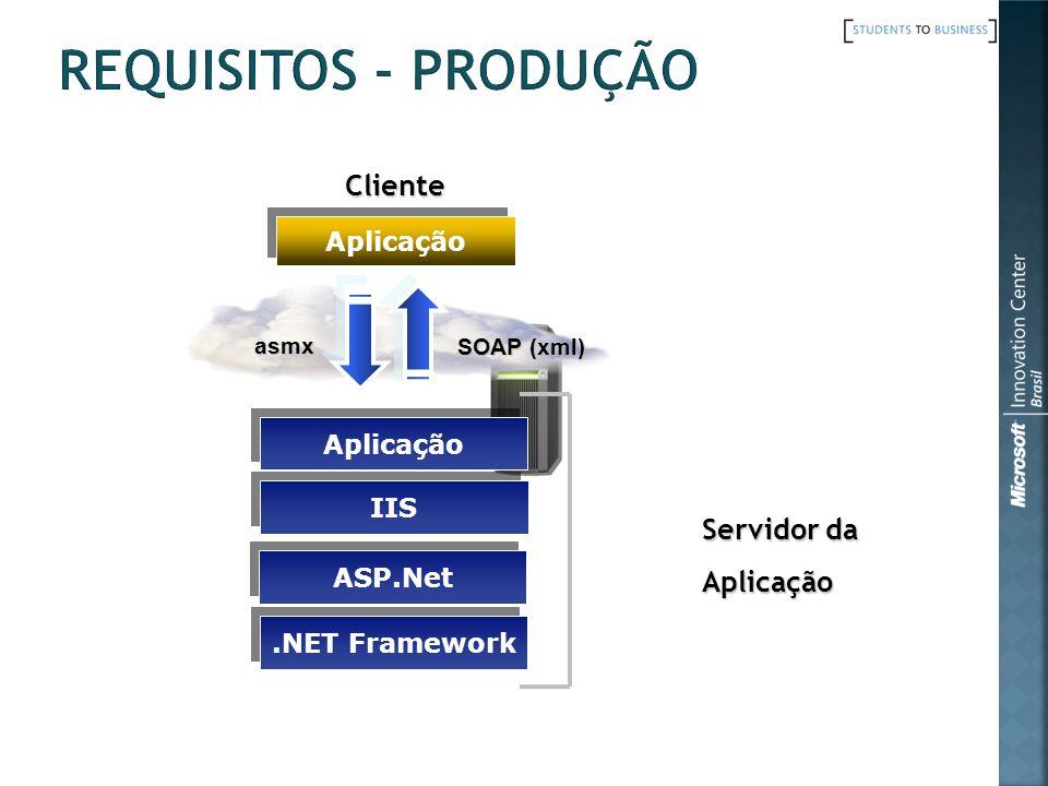 Requisitos - Produção Cliente Servidor da Aplicação Aplicação