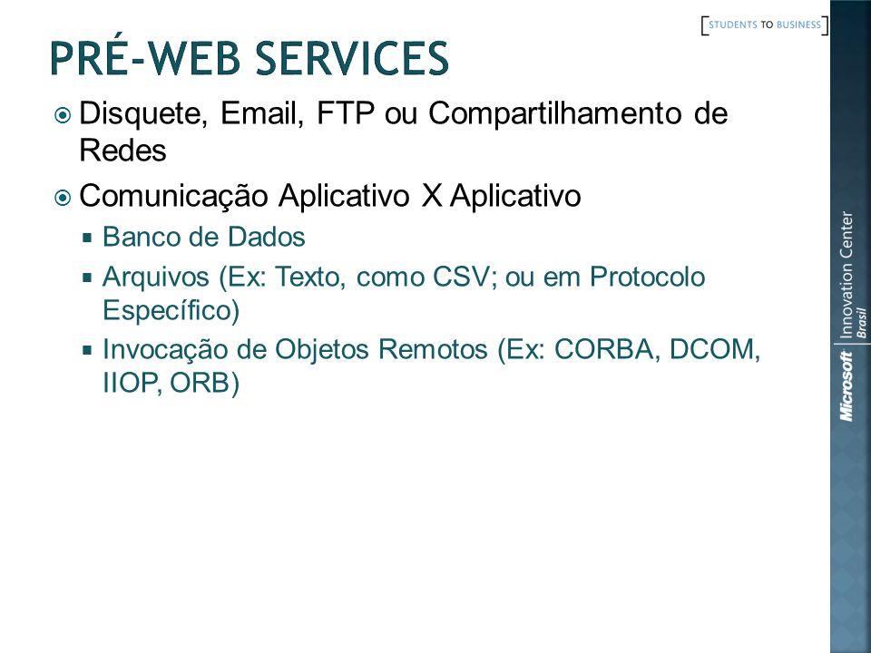 Pré-Web Services Disquete, Email, FTP ou Compartilhamento de Redes