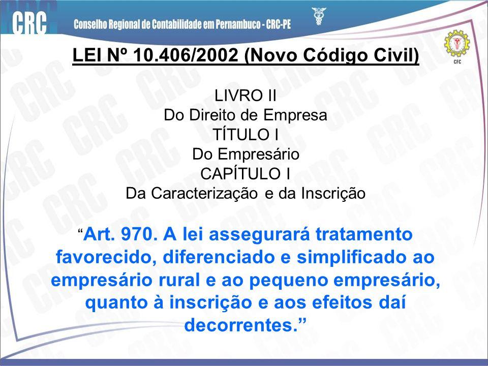 LEI Nº 10.406/2002 (Novo Código Civil) LIVRO II Do Direito de Empresa TÍTULO I Do Empresário CAPÍTULO I Da Caracterização e da Inscrição Art.