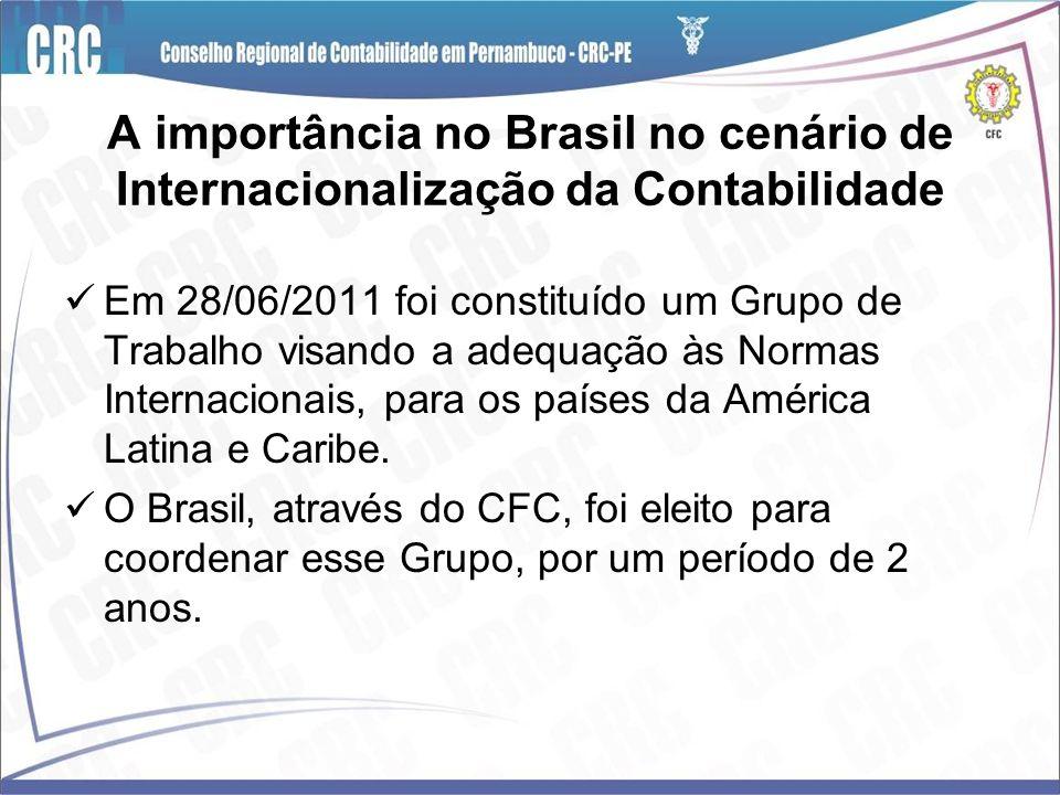 A importância no Brasil no cenário de Internacionalização da Contabilidade