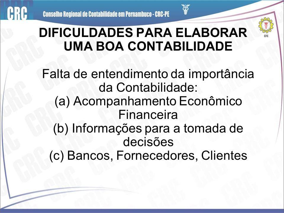 DIFICULDADES PARA ELABORAR UMA BOA CONTABILIDADE Falta de entendimento da importância da Contabilidade: (a) Acompanhamento Econômico Financeira (b) Informações para a tomada de decisões (c) Bancos, Fornecedores, Clientes