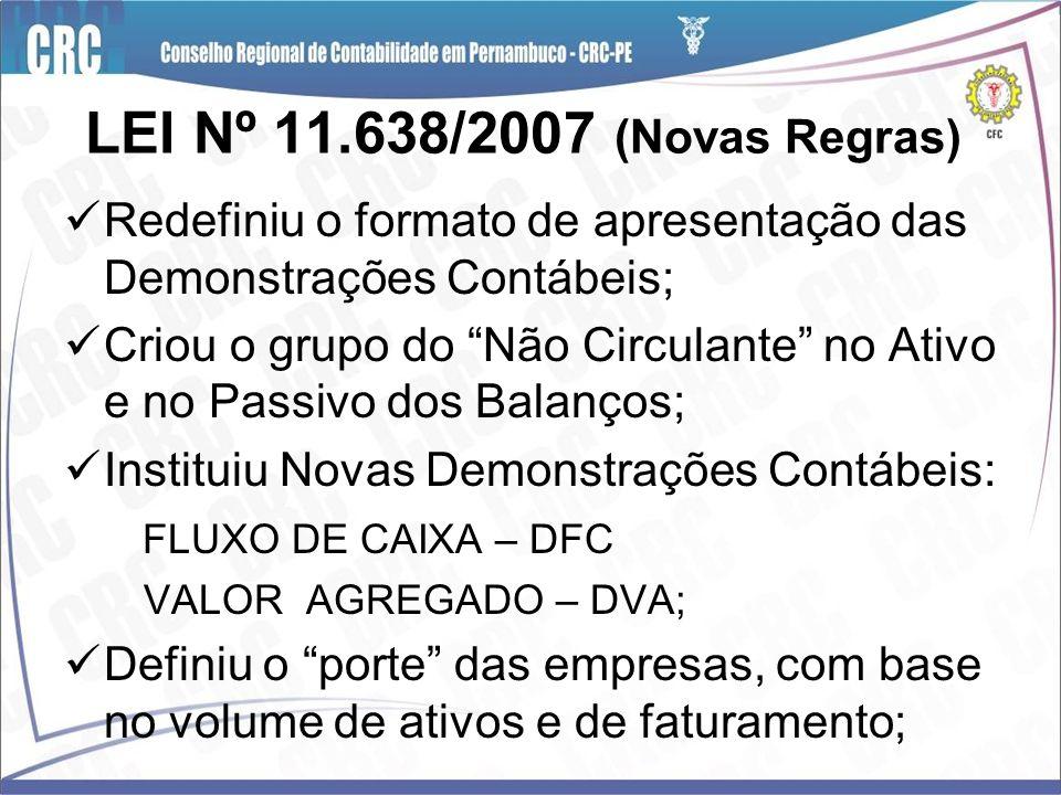 LEI Nº 11.638/2007 (Novas Regras) Redefiniu o formato de apresentação das Demonstrações Contábeis;